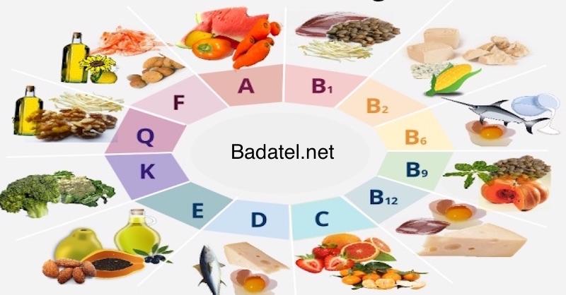 Vitamíny a minerály (zoznam) + Potraviny, ktoré ich obsahujú
