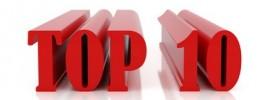 Najlepšie články na stránke Bádateľ.net v roku 2013