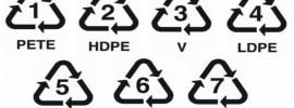 Bezpečné či jedovaté: Čo znamenajú symboly na plastových fľašiach?