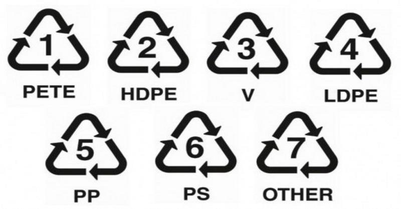 značky na plastových fľašiach