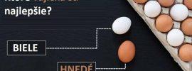 Konečne v tom mám jasno: Aký je rozdiel medzi bielymi a hnedými vajíčkami
