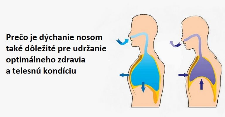 Prečo je dýchanie nosom také dôležité pre udržanie optimálneho zdravia a telesnú kondíciu