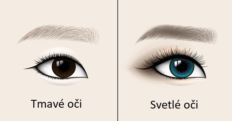 Čo hovorí farba vašich očí o vašej osobnosti? Vedci to vysvetlili