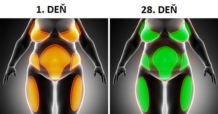 Čo sa deje s vaším telom, keď 28 dní nepijete alkohol