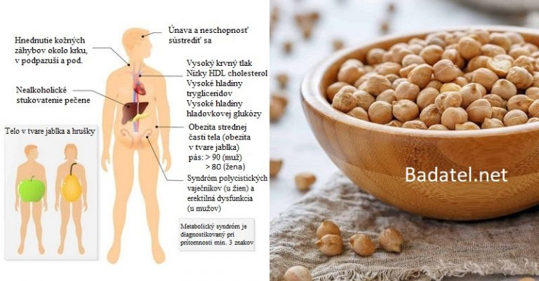 Vedci vysvetľujú 10 vecí, ktoré sa stanú s vaším telom pri každodennej konzumácii cíceru